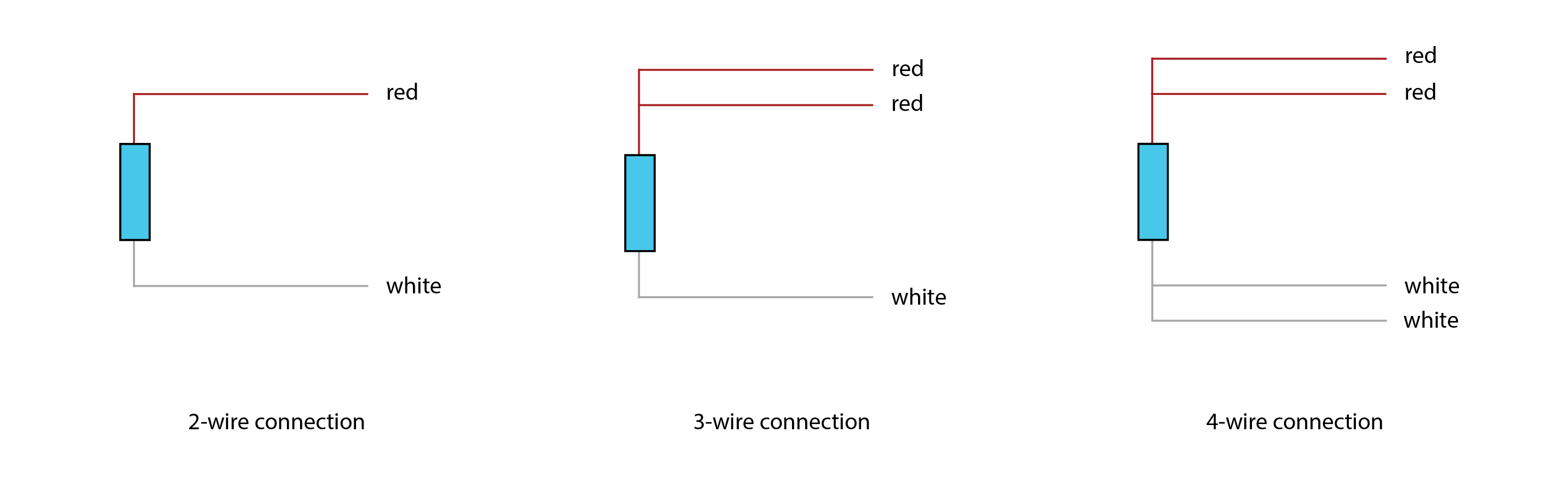 RTD'S - 2, 3 OR 4-WIRES CONNECTION? - Tekon ElectronicsTekon Electronics
